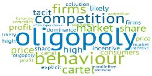 Oligopoly market related word cloud