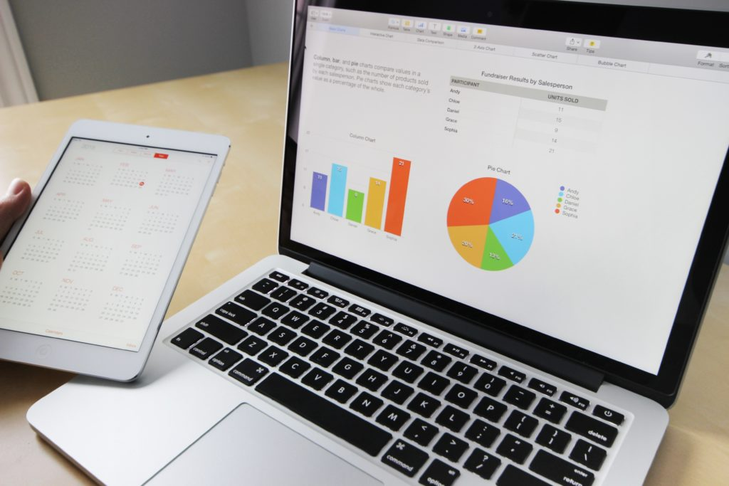Marketing campaign research analytics
